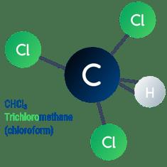 chloroform, trichloromethane, trihalomethane, chloroform chloramine, chloroform pool