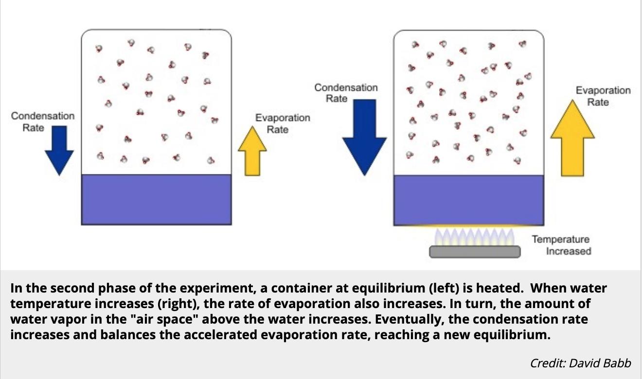 David Babb, evaporation rate, condensation rate, vapor pressure, natatorium, chloramines, moisture removal